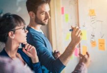 cualidades líder en agile marketing